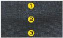 関節の動きを考えて3種の編み方をミックス イメージ