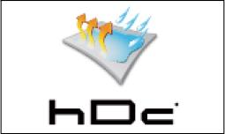 hDcテクノロジー(特許) ひとクラス上の汗・水分コントロール イメージ